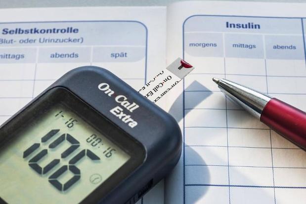 Bepaling HbA1c-gehalte voor opsporing type 2-diabetes