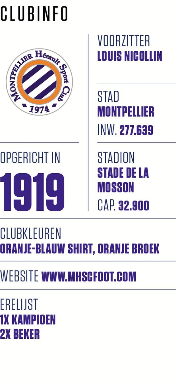 Montpellier Hérault FC