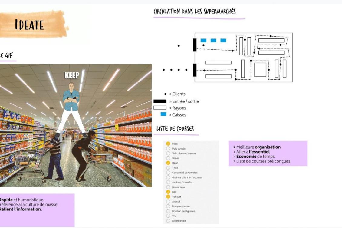 Design Challenge: Comment mieux faire respecter la distance sociale dans les supermarchés? Par Victoria Tronche, Arthur Vankelegom, Camille Esteves, Younès Oussaifi, étudiants Master Design Innovation, ESA St Luc, Bruxelles, DR