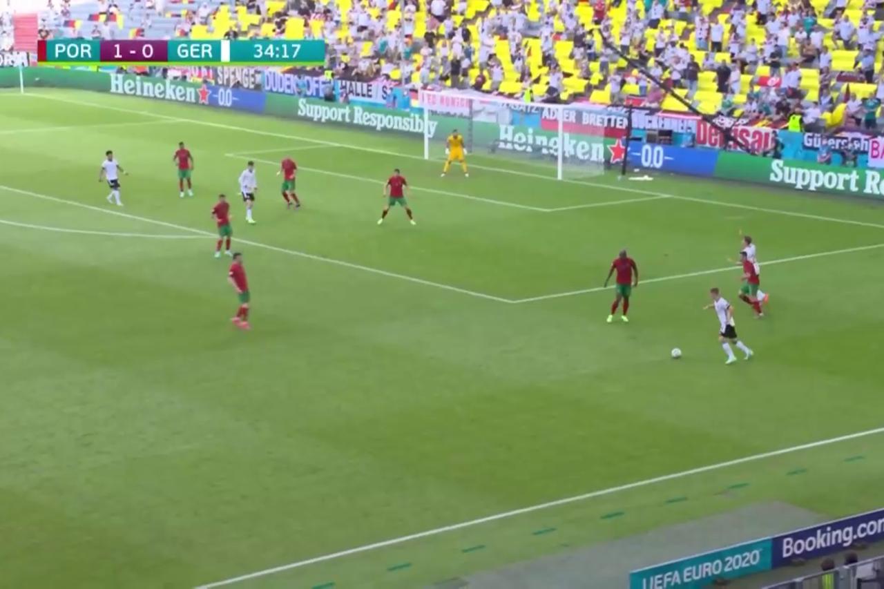 Sur le premier but allemand, la position de Müller parvient à libérer Kimmich, en bonne posture pour centrer, Printscreen Wyscout