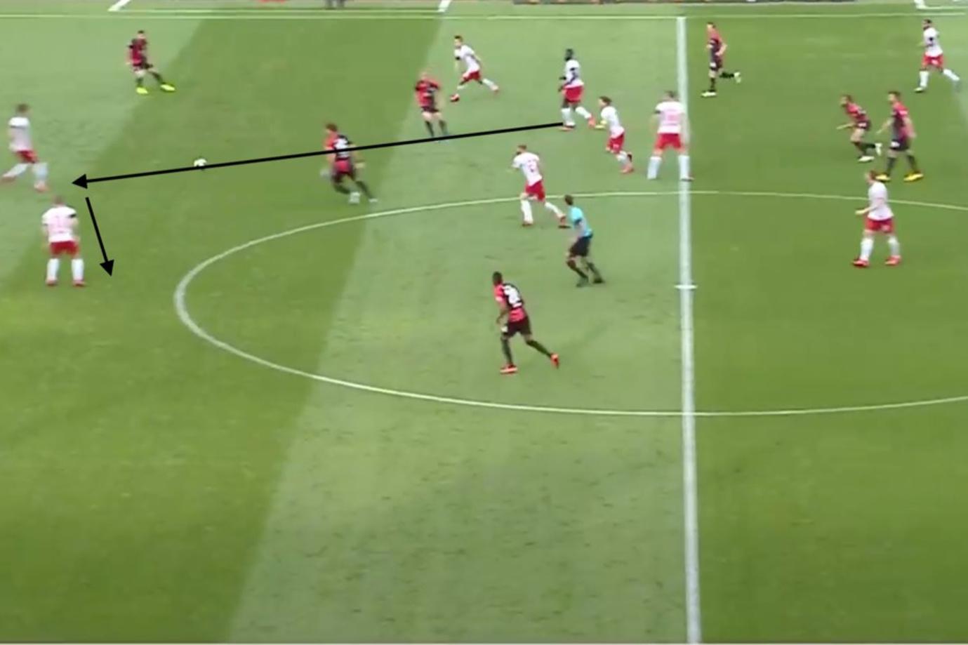 Upamecano speelt in op de afhakende Poulsen, die kaatst op Werner die goed tussen de lijnen staat en alleen op de laatste verdediger kan afstormen. In Duitsland staat dit bekend als het Steil-Klatsch principe. Bij ons noemen we dat vaak 'de derde man'., Sky Sports