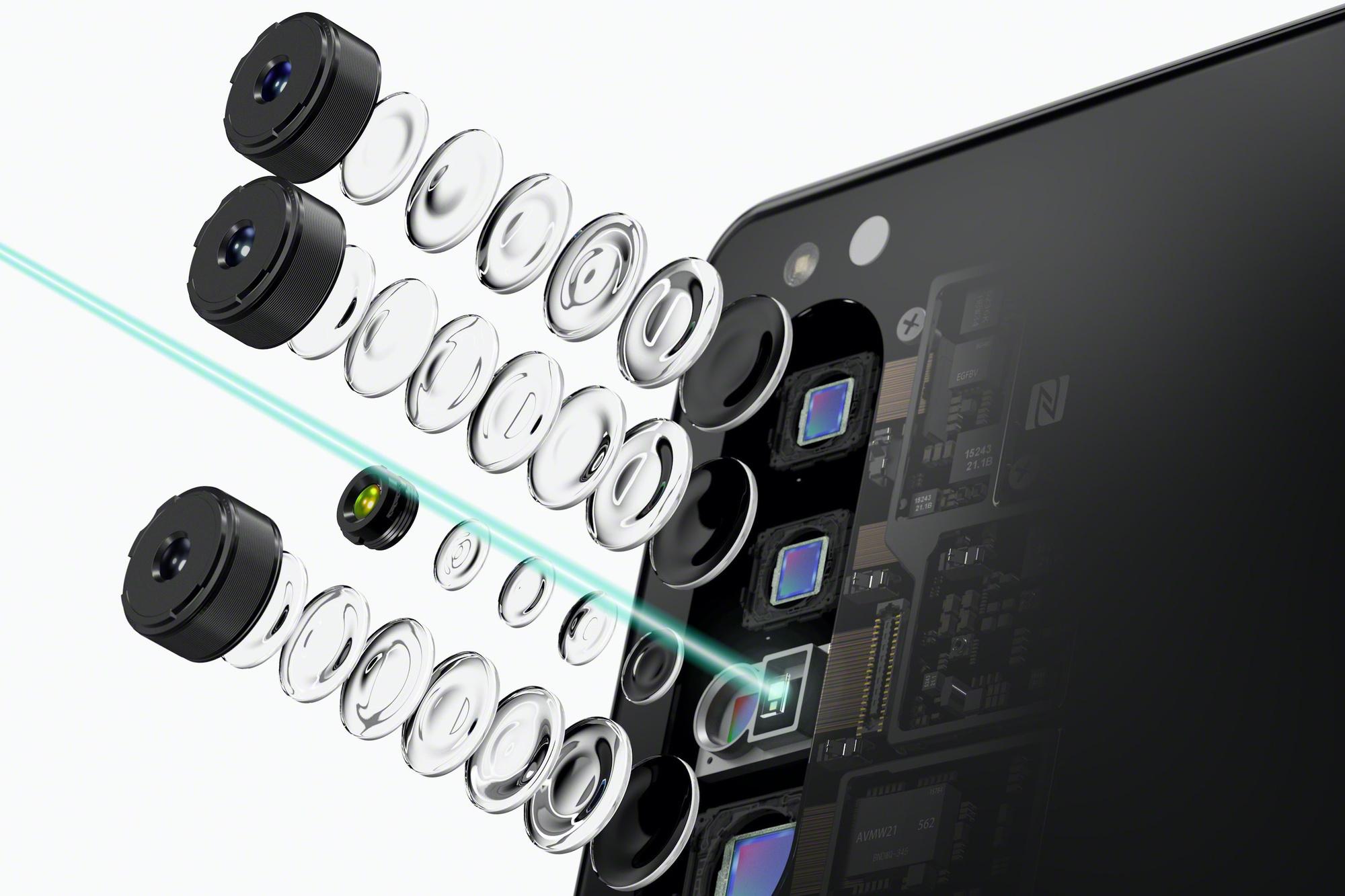 De optiek van de Sony Xperia 1 II: drie 'klassieke' lenzen en een Time of Flight-sensor die ook diepte kan registreren., Sony