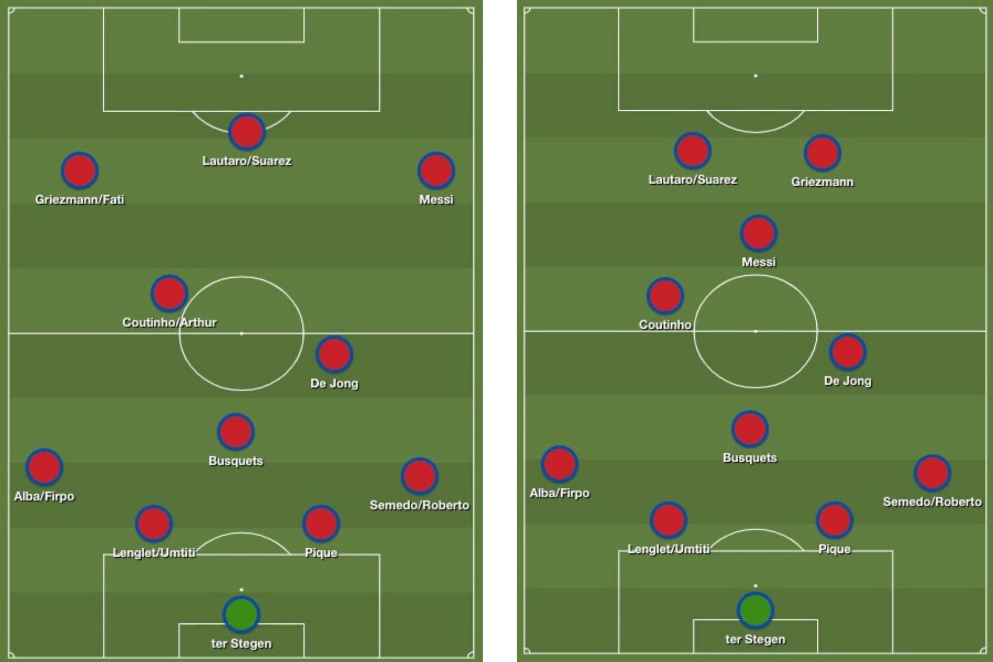 Zo kan Barcelona er volgend seizoen uitzien. In de vertrouwde 4-3-3 (links) of in een soort 4-4-2 met een ruit (rechts), Redactie