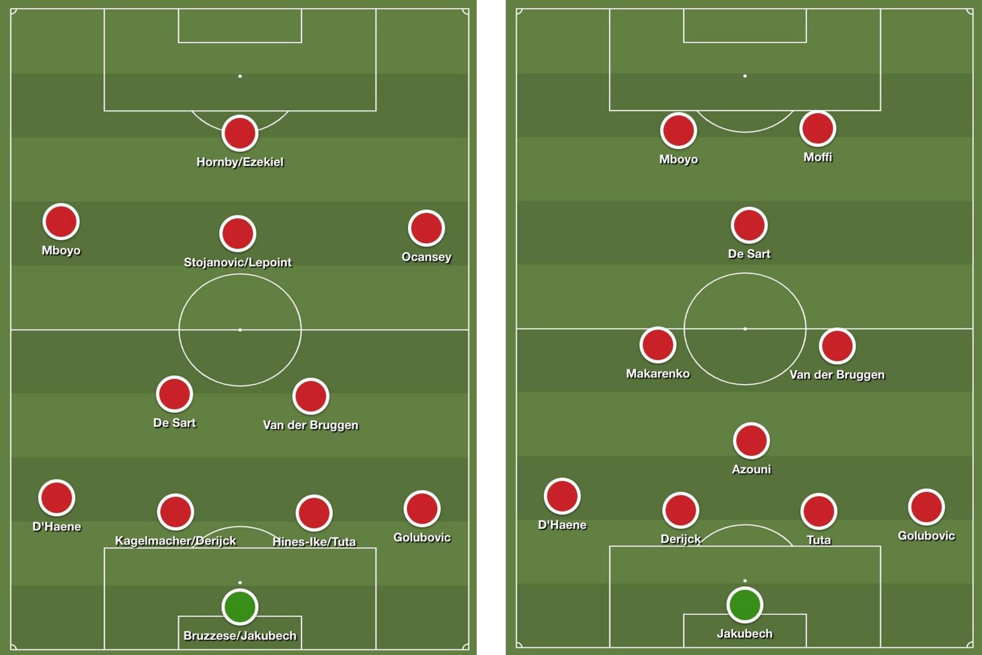 Links: het systeem van KV Kortrijk tot speeldag 23, met de spelers met de meeste speelminuten; Rechts: het systeem van KV Kortrijk vanaf speeldag 24., Redactie