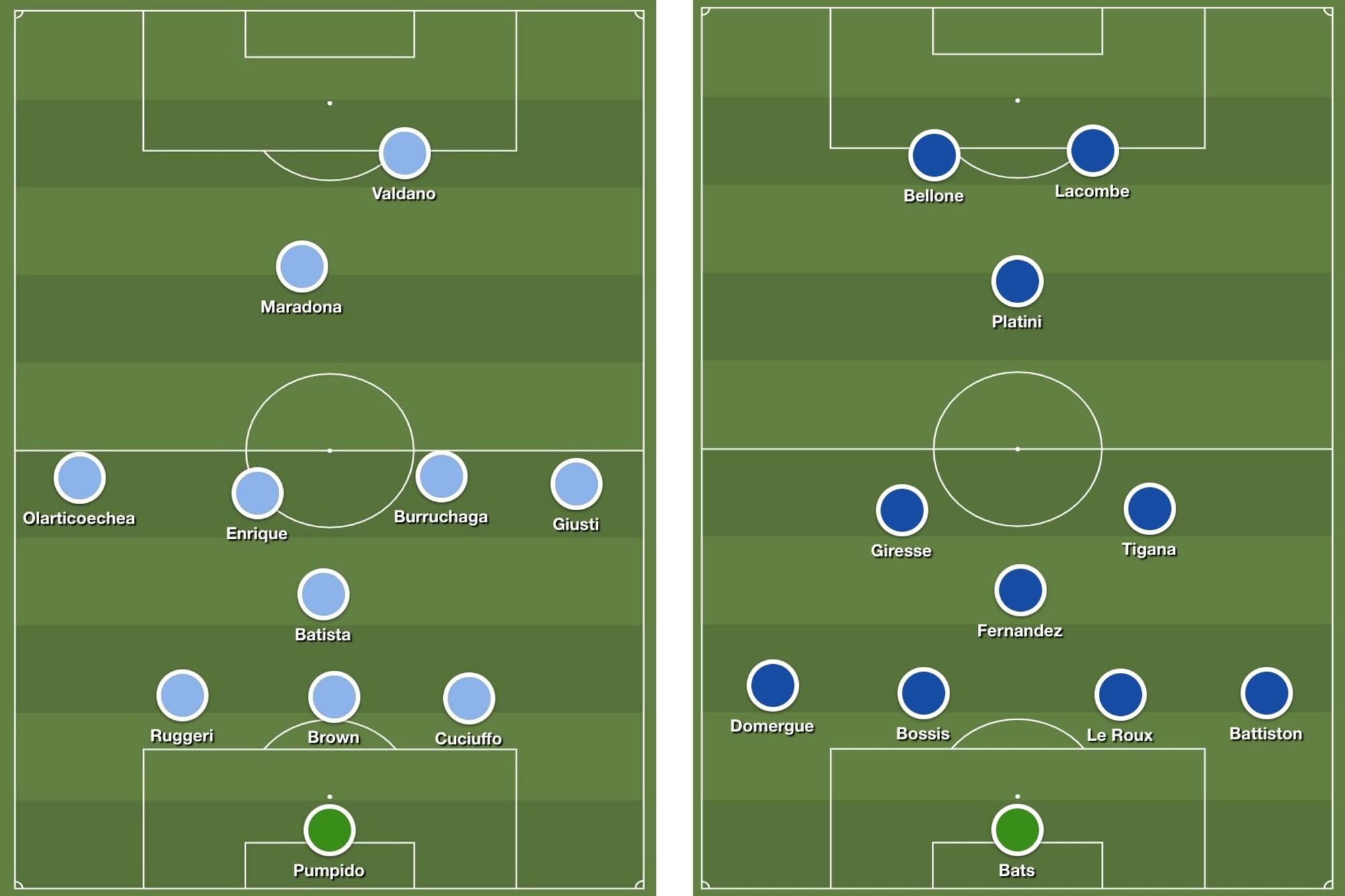 Links de 3-5-1-1 waarmee Argentinië de finale van het WK 1986 won, rechts de opstelling van de Fransen in de gewonnen finale van het EK 1984., Redactie