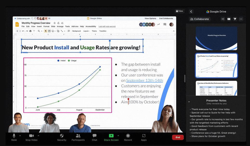 Zoom wordt meer een 'collaboration tool' met individuele video-feeds per deelnemer., DN