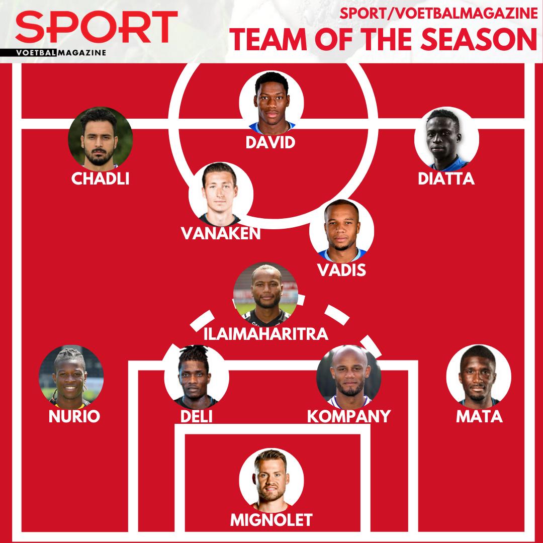 Het Sport/Voetbalmagazine Team van het Seizoen, Redactie