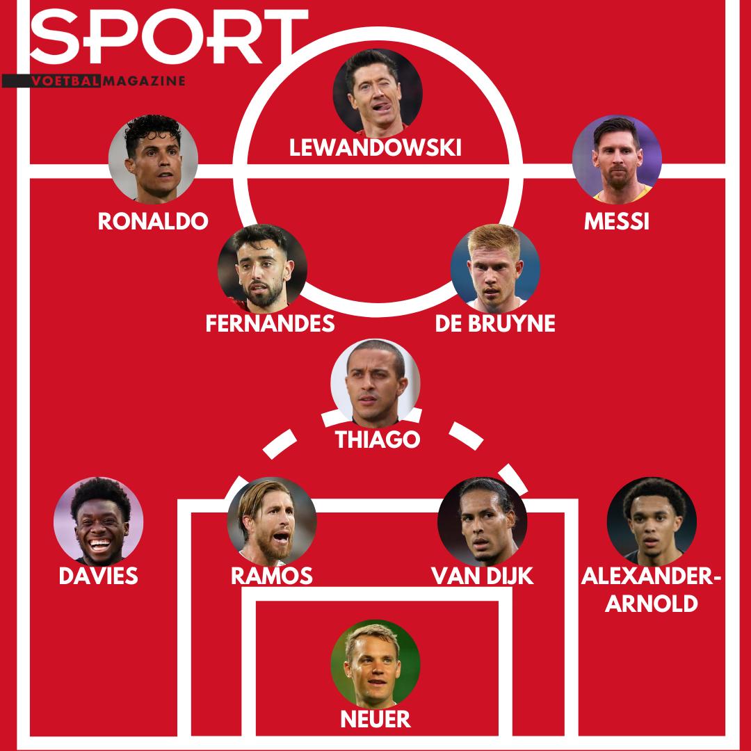 Het Europese Team van het Seizoen volgens de redactie van Sport/Voetbalmagazine, Redactie