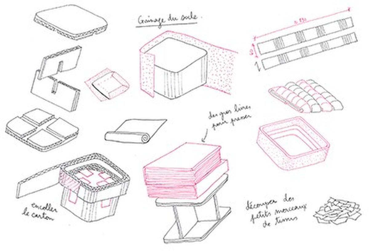 Croquis de la fabrication d'un pouf., Manufact'Home Fondation d'entreprise Hermès