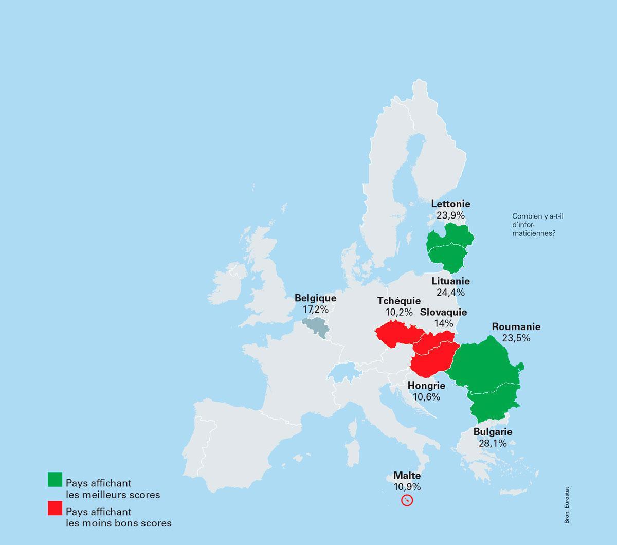 Data News/Eurostat