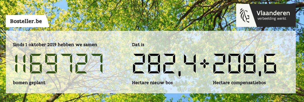 Bosteller op 14 oktober 2021, ANB