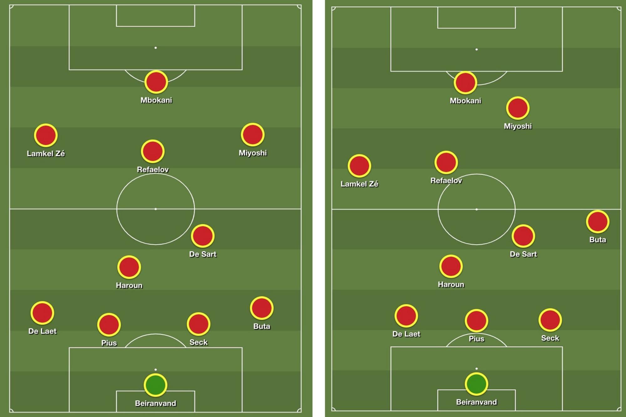 Twee mogelijke opstellingen van Antwerp voor komend seizoen, met telkens dezelfde namen. Mits wat schuifwerk kan een 4-2-3-1 dus snel een 3-5-2 worden en omgekeerd., Redactie