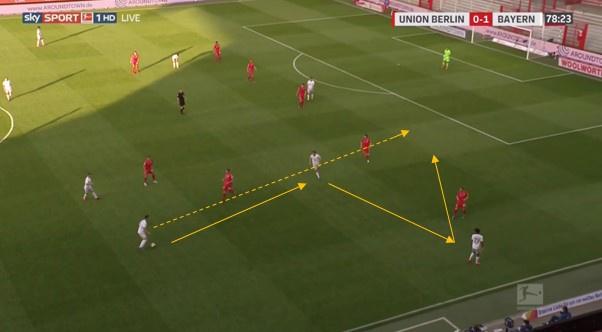 Pavard speelt in op Müller, die aflegt op Coman. Intussen is Pavard doorgelopen en helemaal vrij om een voorzet te trappen. Een simpel voorbeeld van het principe van de 'derde man'., Sky Sports