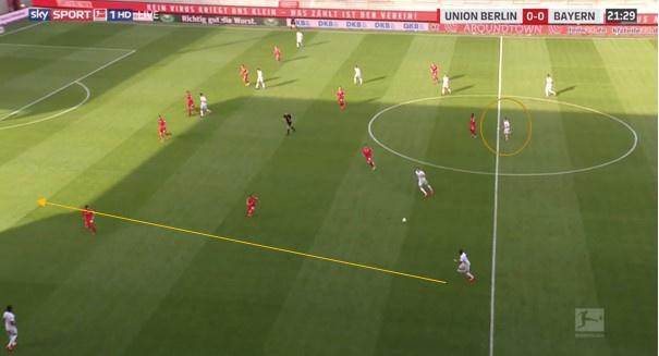 De backs van Bayern staan hoog en Kimmich (omcirkeld) is tussen het centrale duo gezakt. Alaba kan daardoor zonder te veel druk de bal achter de defensie leggen voor de diep gelopen linksback Davies./Italique, Sky Sports