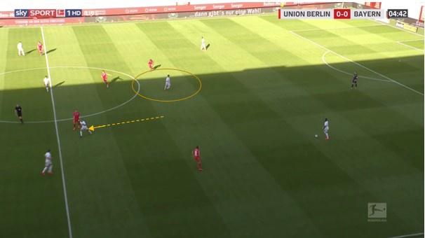 Union Berlijn zet met twee spelers druk. Thiago loopt naar voor om zo Kimmich (omcirkeld) meer ruimte te geven en een 3 tegen 2 te creëren. Ujah probeert Kimmich op te pikken, waardoor Boateng vrijkomt., Sky Sports