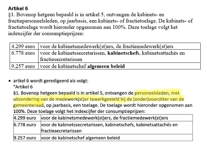 Reglement betreffende de tewerkstelling van het kabinets- en fractiepersoneel (2013)/Reglement betreffende de tewerkstelling van het kabinets- en fractiepersoneel - Wijziging