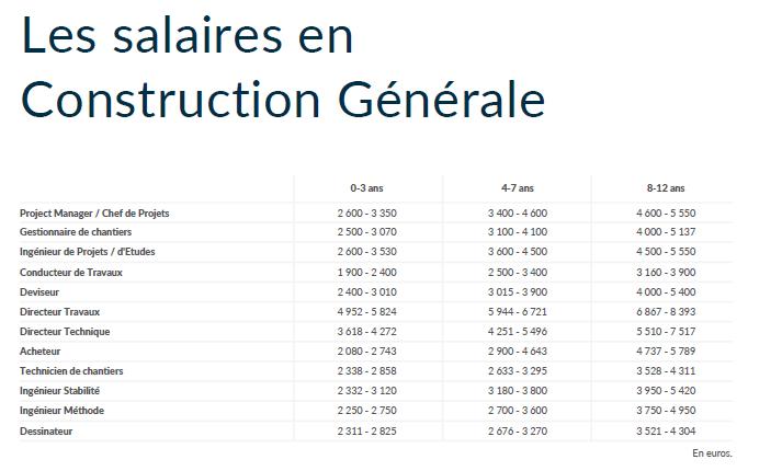 DGE Construction