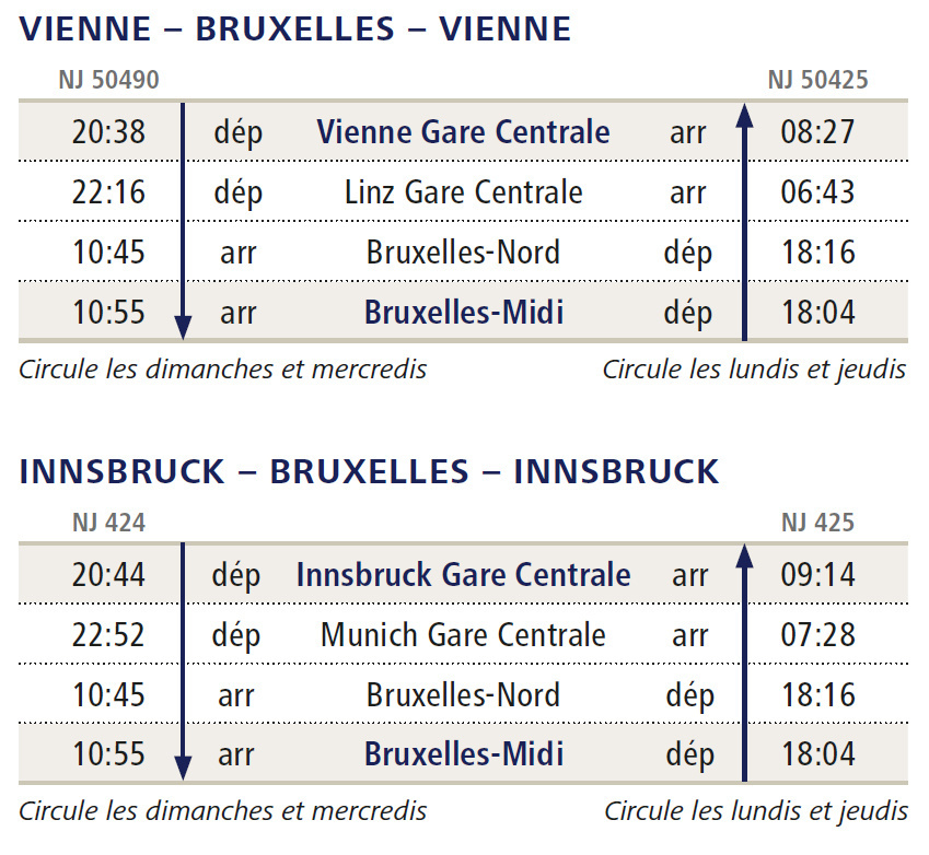 Horaires Bruxelles Vienne, DR