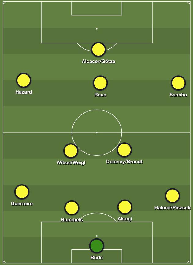 Basisopstelling Borussia Dortmund speeldag 1 tot en met 12., Redactie