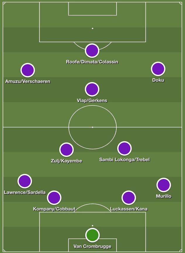 De (voorlopige) kern van Anderlecht voor komend seizoen., Redactie
