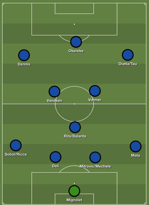 De formatie van Club Brugge tot ongeveer half september., Redactie