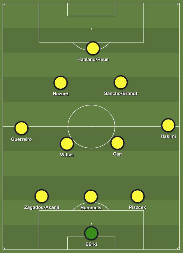 Basisopstelling Borussia Dortmund speeldag 13 tot 26., Redactie