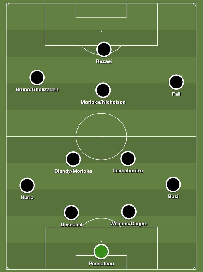Het elftal van Charleroi met de meest voorkomende wissels., Redactie